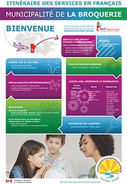 Apprenez-en plus sur municipalité de la Broquerie avec le RIF Manitoba, Réseau en Immigration Francophone du Manitoba